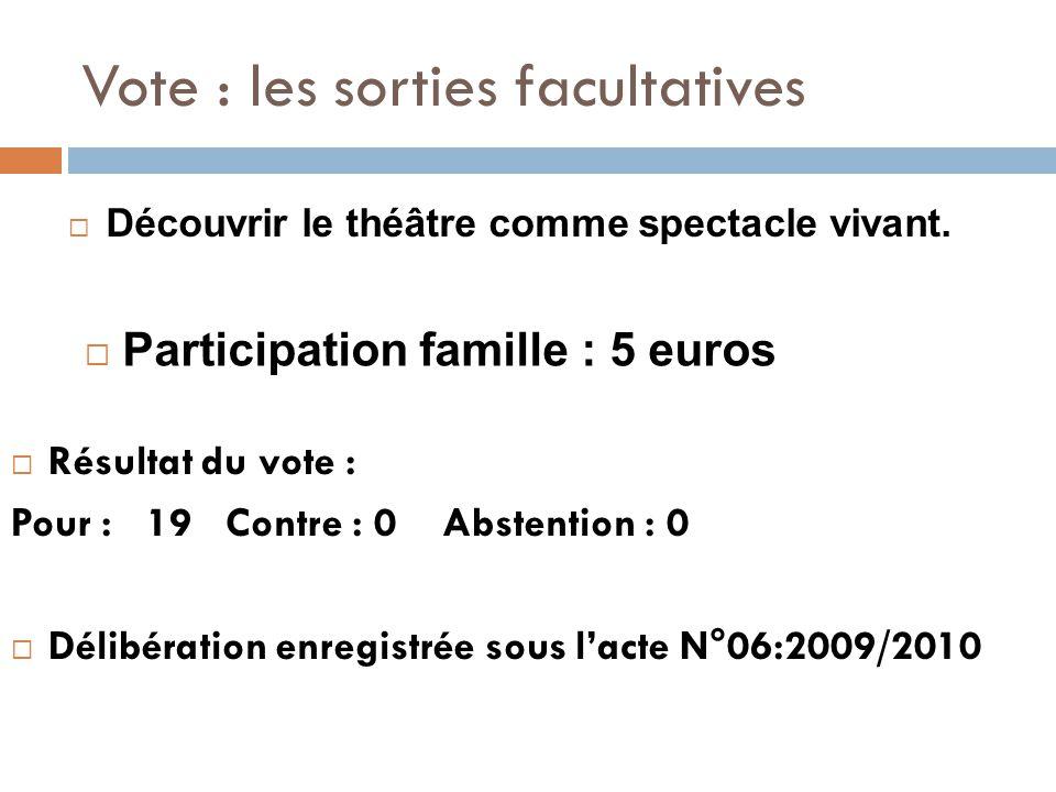 Vote : les sorties facultatives  Résultat du vote : Pour : 19 Contre : 0 Abstention : 0  Délibération enregistrée sous l'acte N°06:2009/2010  Découvrir le théâtre comme spectacle vivant.