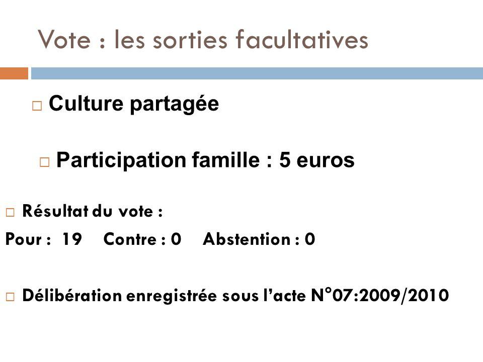 Vote : les sorties facultatives  Résultat du vote : Pour : 19 Contre : 0 Abstention : 0  Délibération enregistrée sous l'acte N°07:2009/2010  Culture partagée  Participation famille : 5 euros