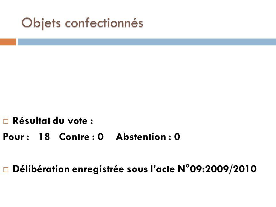Objets confectionnés  Résultat du vote : Pour : 18 Contre : 0 Abstention : 0  Délibération enregistrée sous l'acte N°09:2009/2010
