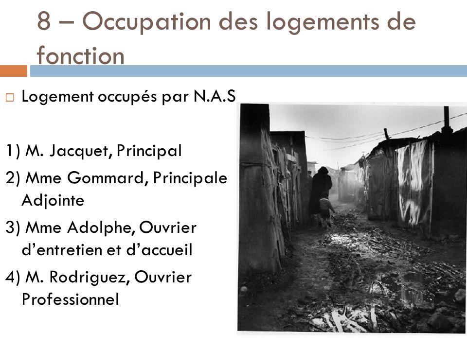 8 – Occupation des logements de fonction  Logement occupés par N.A.S 1) M.