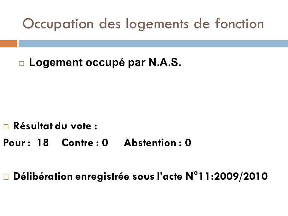 Occupation des logements de fonction  Résultat du vote : Pour : 18 Contre : 0 Abstention : 0  Délibération enregistrée sous l'acte N°11:2009/2010  Logement occupé par N.A.S.