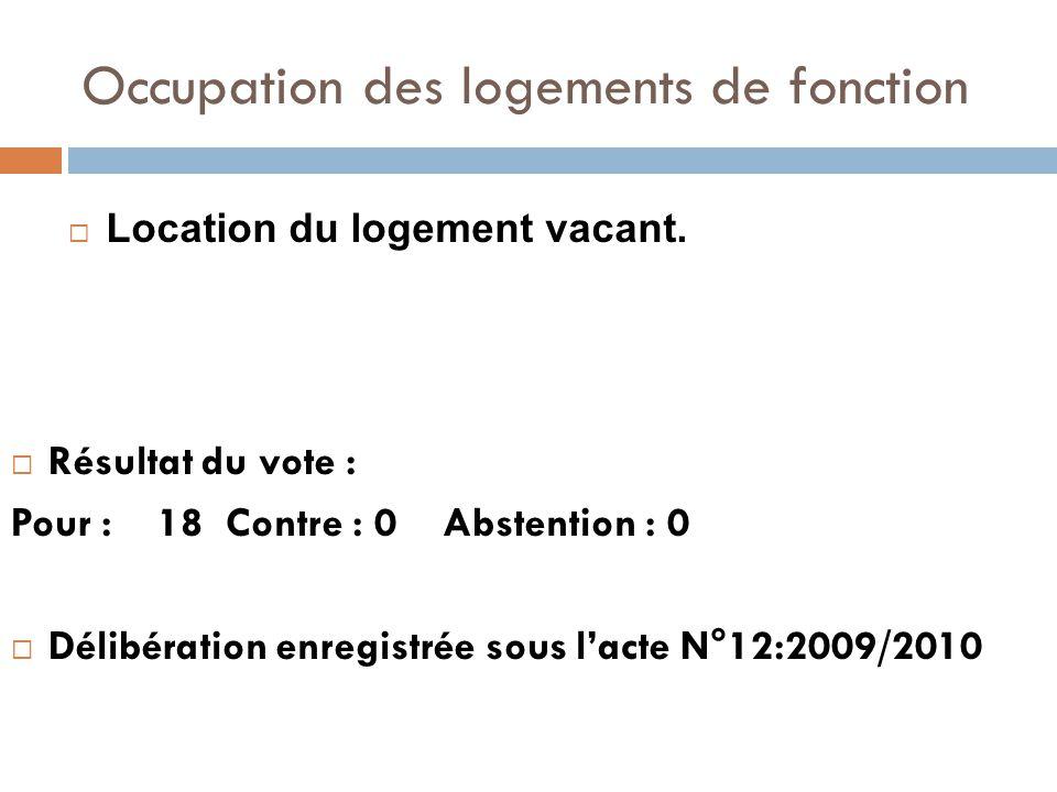 Occupation des logements de fonction  Résultat du vote : Pour : 18 Contre : 0 Abstention : 0  Délibération enregistrée sous l'acte N°12:2009/2010  Location du logement vacant.