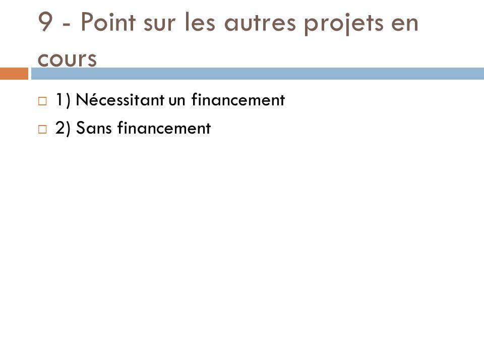 9 - Point sur les autres projets en cours  1) Nécessitant un financement  2) Sans financement