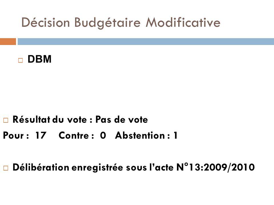 Décision Budgétaire Modificative  Résultat du vote : Pas de vote Pour : 17 Contre : 0 Abstention : 1  Délibération enregistrée sous l'acte N°13:2009/2010  DBM