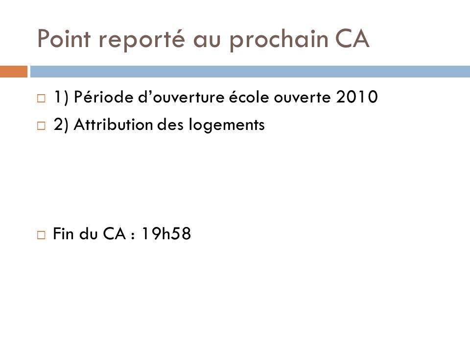 Point reporté au prochain CA  1) Période d'ouverture école ouverte 2010  2) Attribution des logements  Fin du CA : 19h58