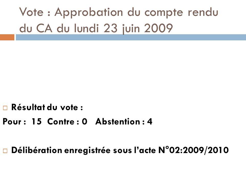 Vote : Approbation du compte rendu du CA du lundi 23 juin 2009  Résultat du vote : Pour : 15 Contre : 0 Abstention : 4  Délibération enregistrée sous l'acte N°02:2009/2010