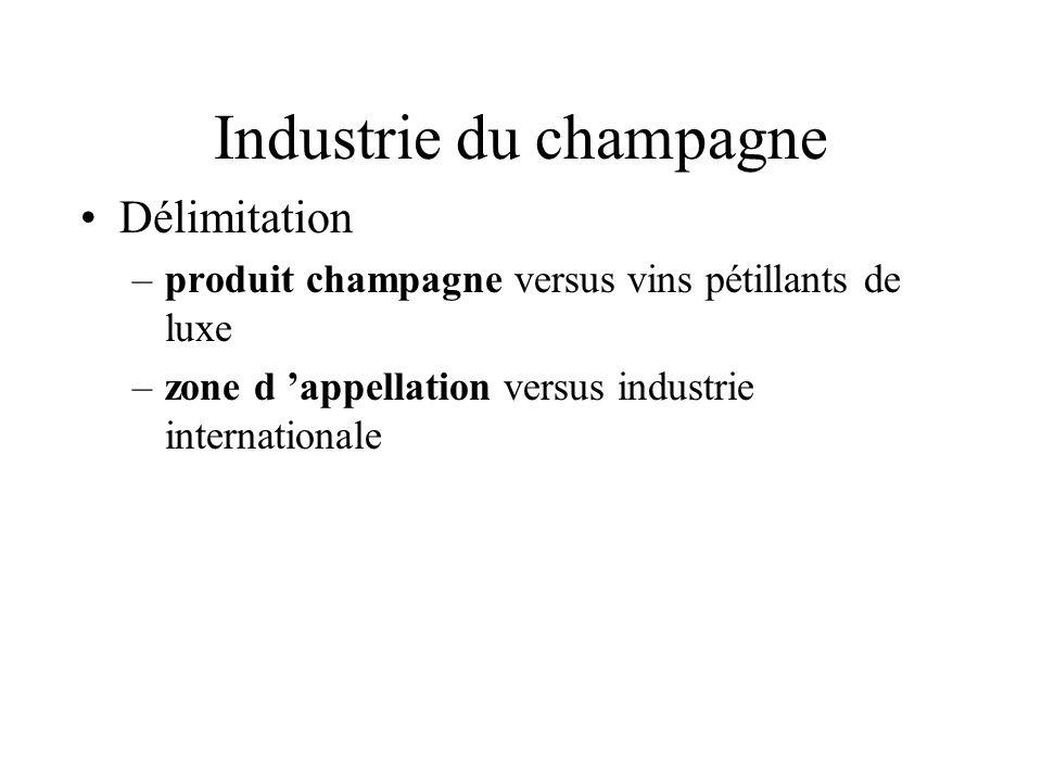 Industrie du champagne Délimitation –produit champagne versus vins pétillants de luxe –zone d 'appellation versus industrie internationale