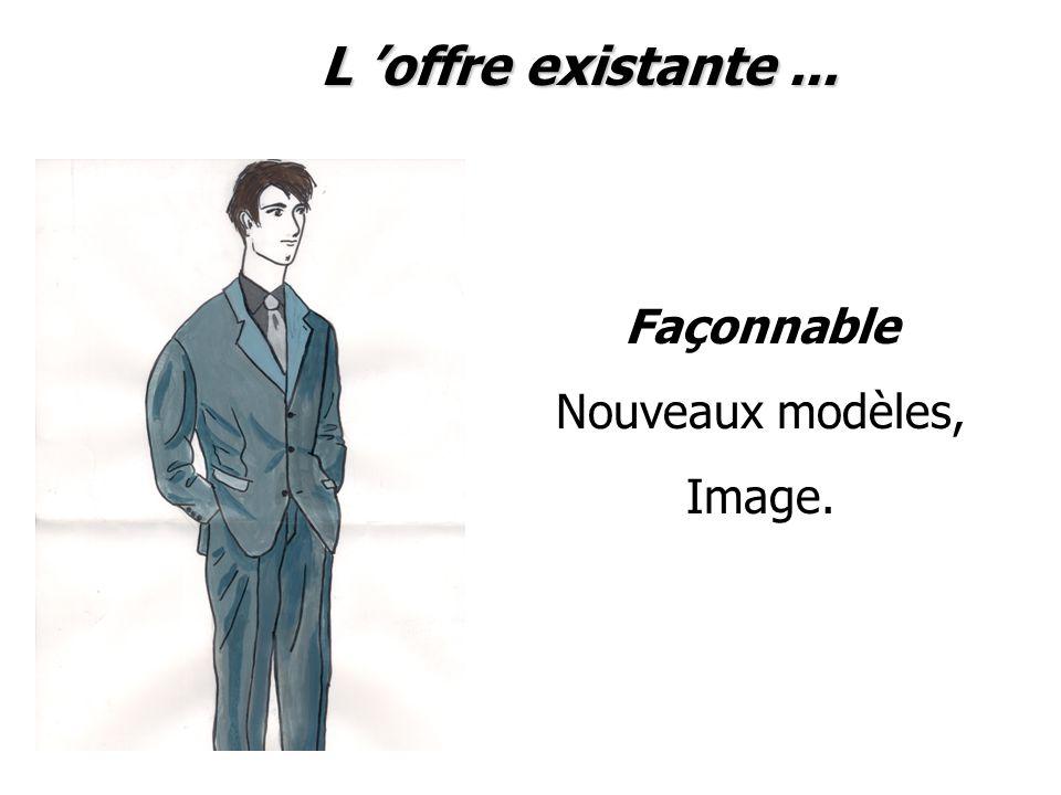 Façonnable Nouveaux modèles, Image. L 'offre existante...
