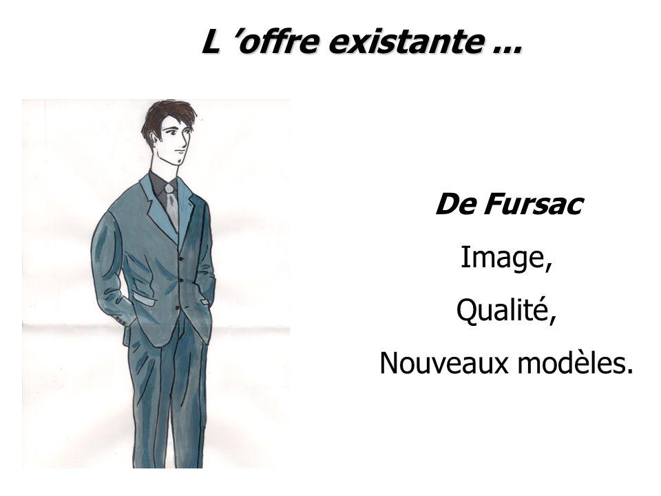 De Fursac Image, Qualité, Nouveaux modèles.