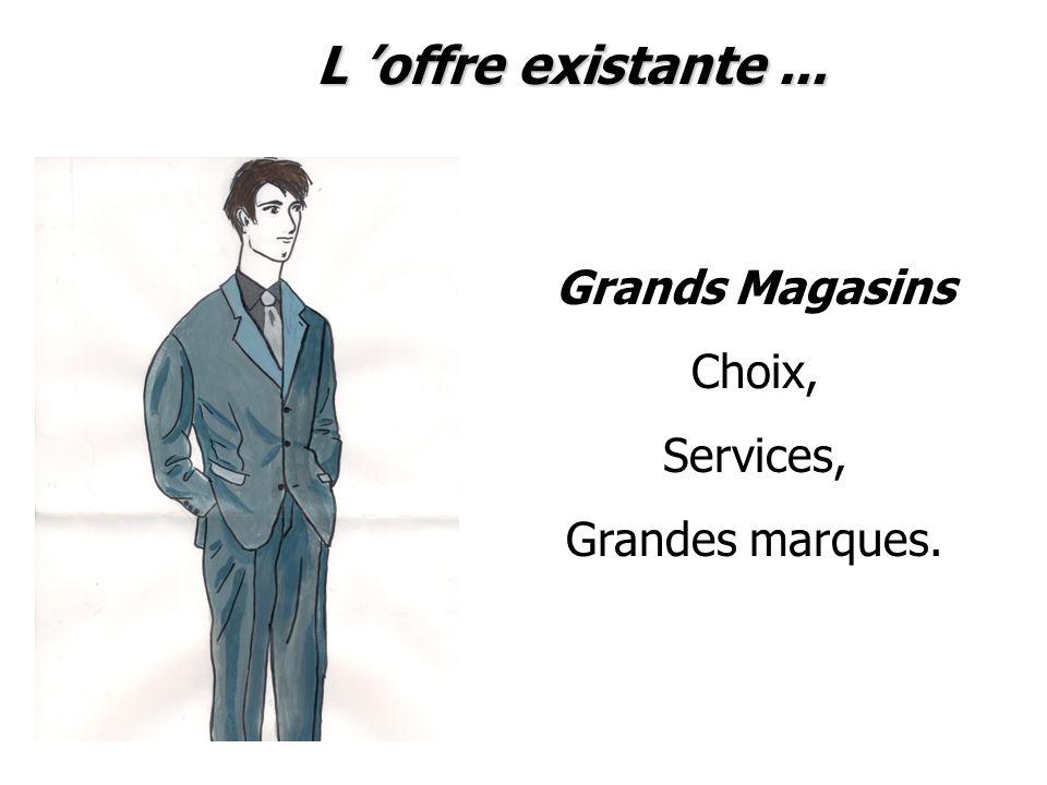 Grands Magasins Choix, Services, Grandes marques. L 'offre existante...