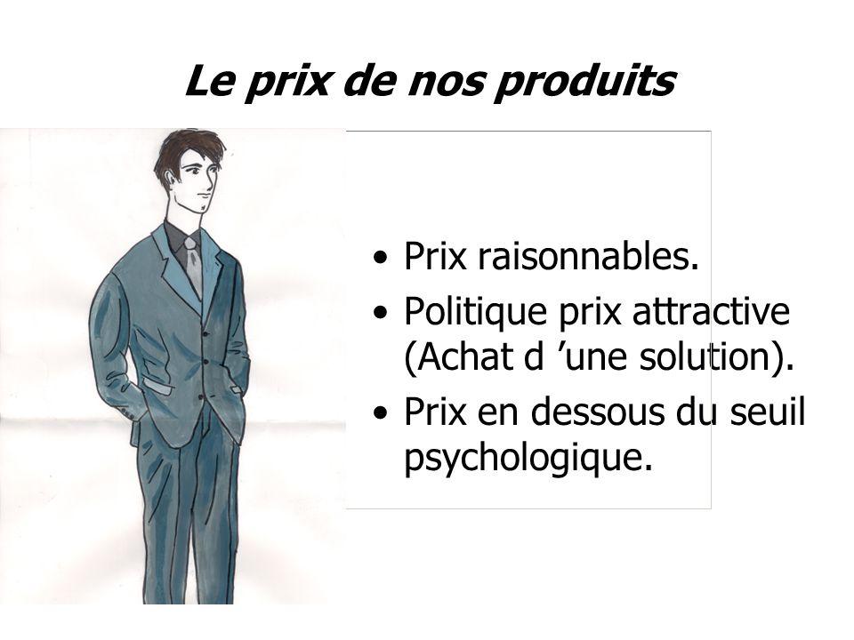 Le prix de nos produits Prix raisonnables.Politique prix attractive (Achat d 'une solution).