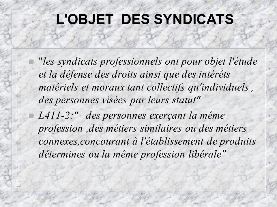 L'OBJET DES SYNDICATS n