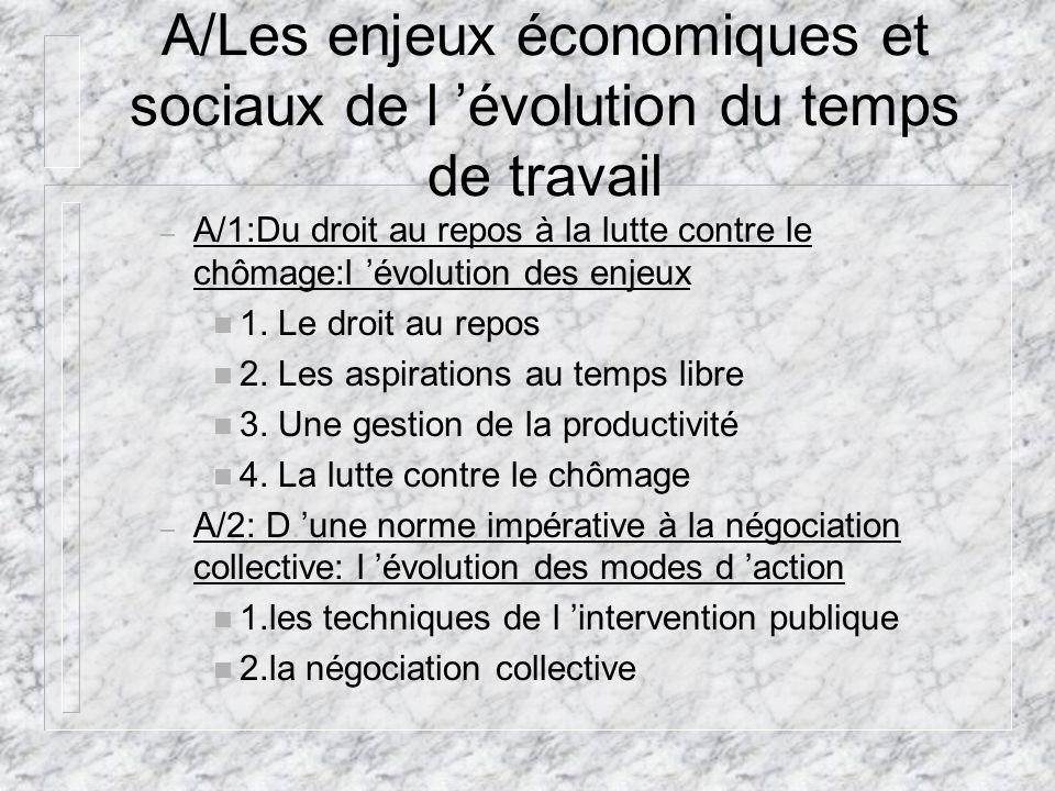 A/Les enjeux économiques et sociaux de l 'évolution du temps de travail – A/1:Du droit au repos à la lutte contre le chômage:l 'évolution des enjeux n