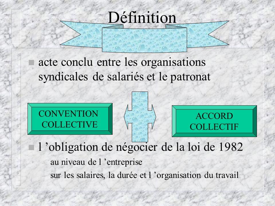 Définition n acte conclu entre les organisations syndicales de salariés et le patronat n l 'obligation de négocier de la loi de 1982 – au niveau de l