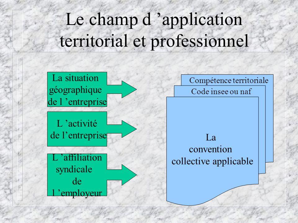 Le champ d 'application territorial et professionnel La convention collective applicable La situation géographique de l 'entreprise L 'activité de l'e