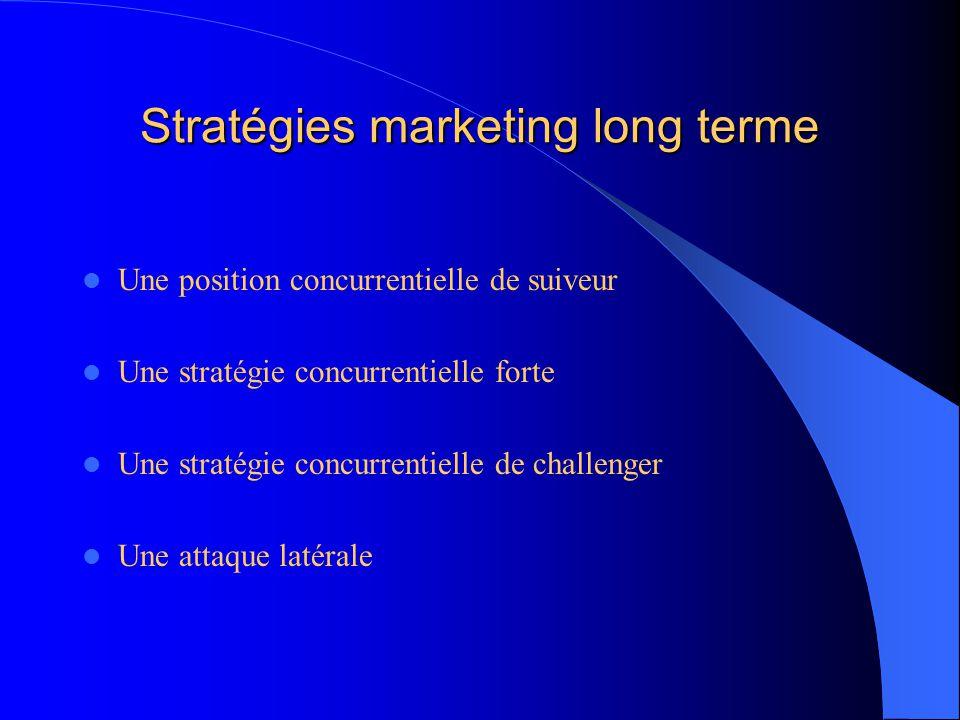 Stratégies marketing long terme Une position concurrentielle de suiveur Une stratégie concurrentielle forte Une stratégie concurrentielle de challenger Une attaque latérale