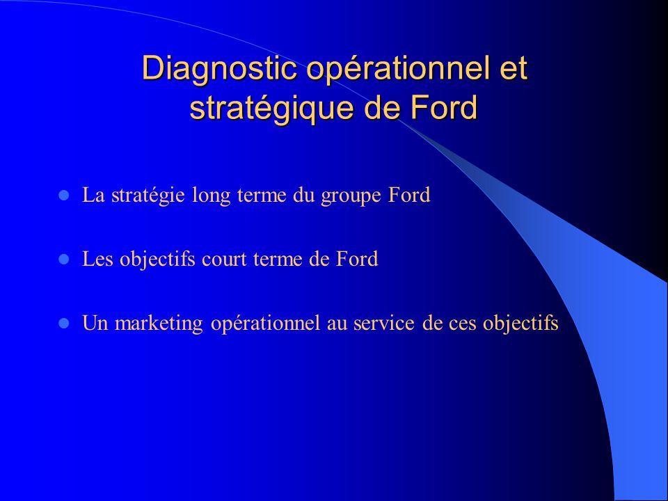 Diagnostic opérationnel et stratégique de Ford La stratégie long terme du groupe Ford Les objectifs court terme de Ford Un marketing opérationnel au s
