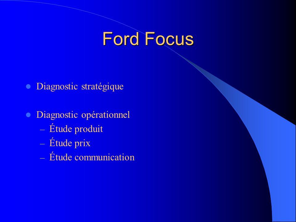 Ford Focus Diagnostic stratégique Diagnostic opérationnel – Étude produit – Étude prix – Étude communication