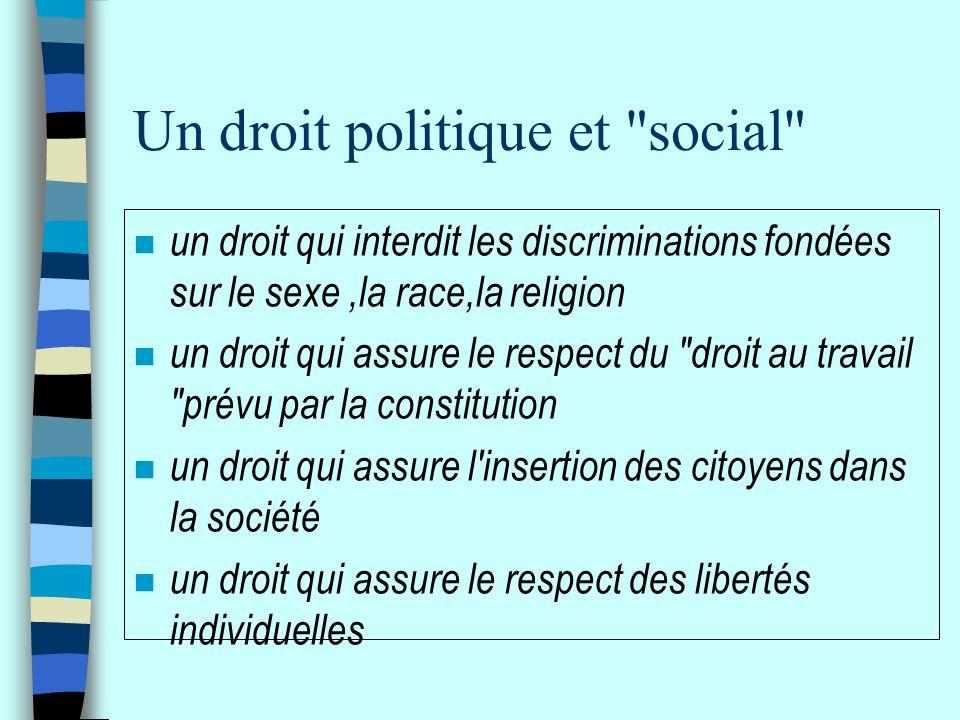 Un droit politique et