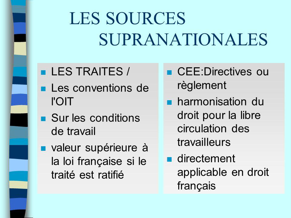 LES SOURCES SUPRANATIONALES n LES TRAITES / n Les conventions de l'OIT n Sur les conditions de travail n valeur supérieure à la loi française si le tr