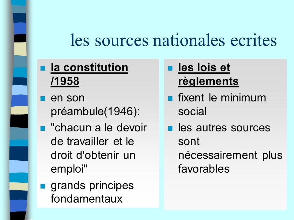 les sources nationales ecrites n la constitution /1958 n en son préambule(1946): n