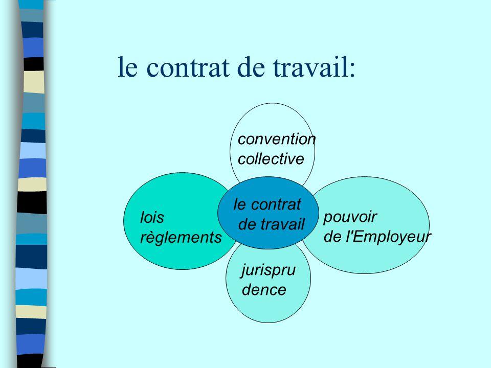le contrat de travail: le contrat de travail lois règlements convention collective jurispru dence pouvoir de l'Employeur