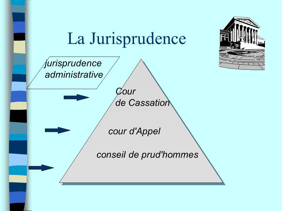 La Jurisprudence conseil de prud'hommes cour d'Appel Cour de Cassation jurisprudence administrative
