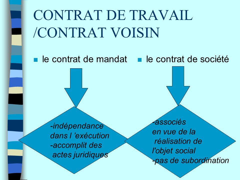 CONTRAT DE TRAVAIL /CONTRAT VOISIN n le contrat de mandat n le contrat de société -indépendance dans l 'exécution -accomplit des actes juridiques -ass
