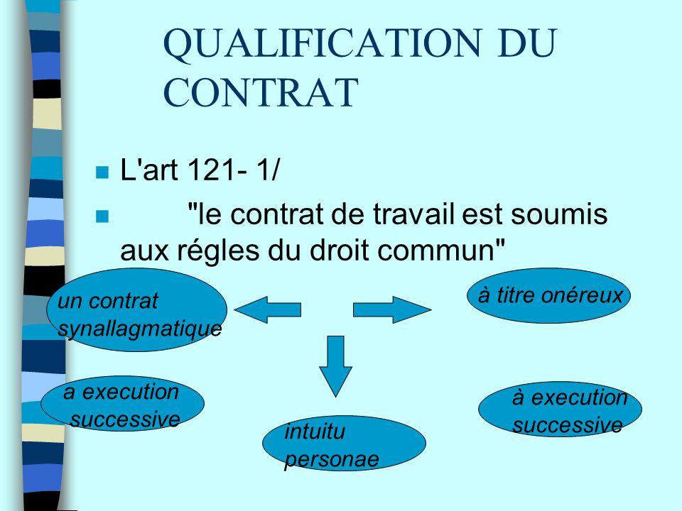 QUALIFICATION DU CONTRAT n L'art 121- 1/ n