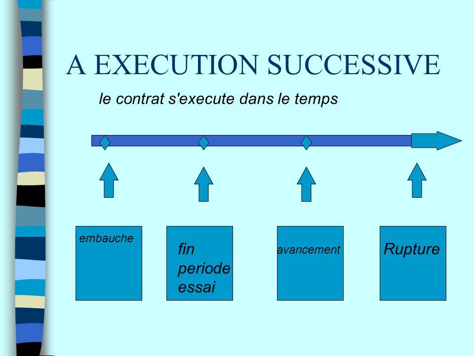 A EXECUTION SUCCESSIVE embauche fin periode essai Rupture avancement le contrat s'execute dans le temps