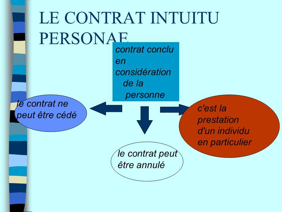 LE CONTRAT INTUITU PERSONAE contrat conclu en considération de la personne le contrat ne peut être cédé le contrat peut être annulé c'est la prestatio