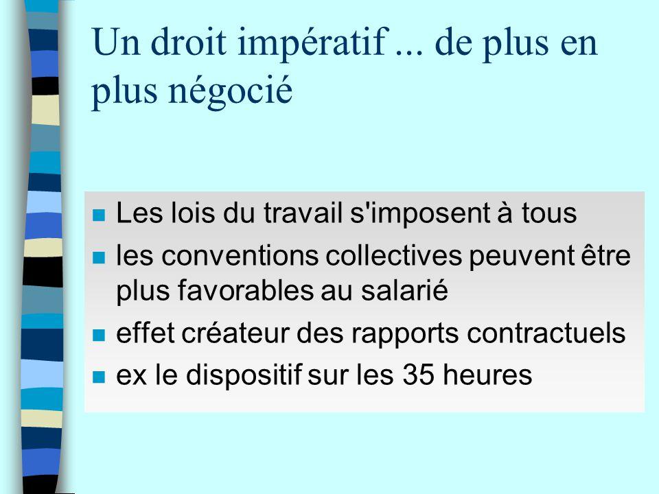 Un droit impératif... de plus en plus négocié n Les lois du travail s'imposent à tous n les conventions collectives peuvent être plus favorables au sa