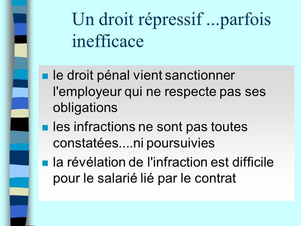 Un droit répressif...parfois inefficace n le droit pénal vient sanctionner l'employeur qui ne respecte pas ses obligations n les infractions ne sont p