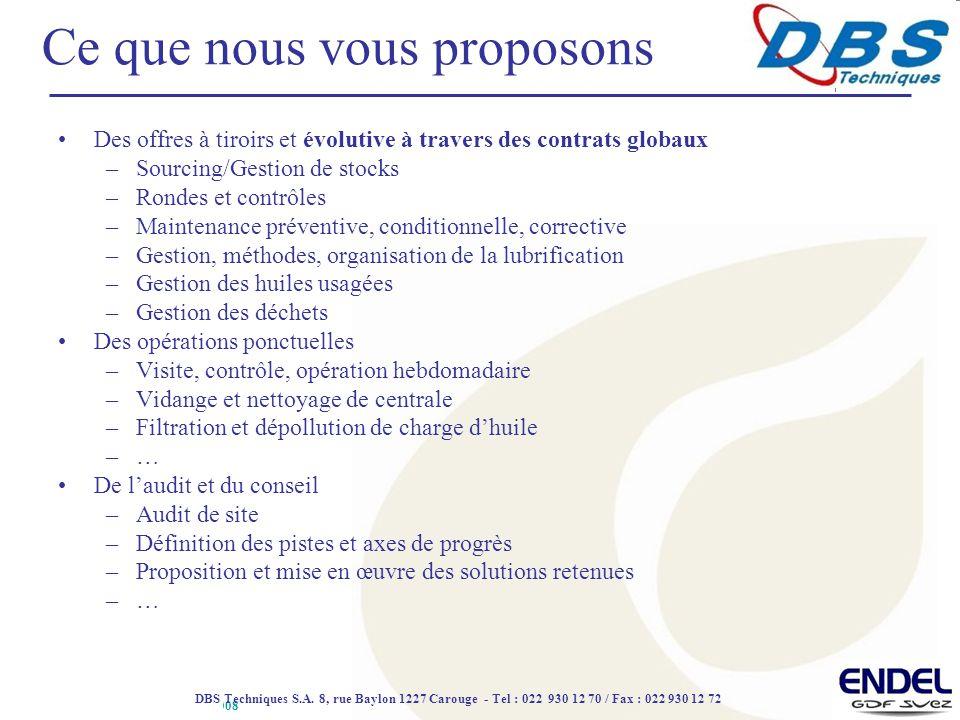 ROLEX DAENERYS DBS 4 07 2008 Ce que nous vous proposons Des offres à tiroirs et évolutive à travers des contrats globaux –Sourcing/Gestion de stocks –