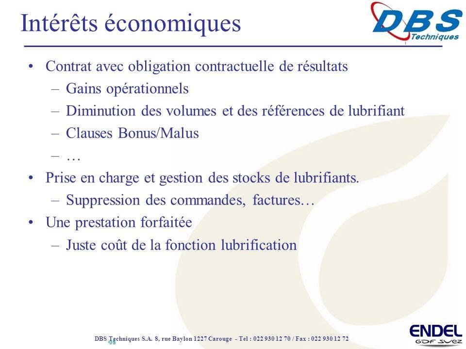 ROLEX DAENERYS DBS 4 07 2008 Intérêts économiques Contrat avec obligation contractuelle de résultats –Gains opérationnels –Diminution des volumes et d