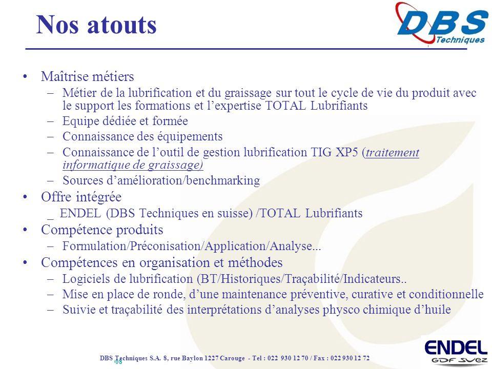 ROLEX DAENERYS DBS 4 07 2008 Maîtrise métiers –Métier de la lubrification et du graissage sur tout le cycle de vie du produit avec le support les form