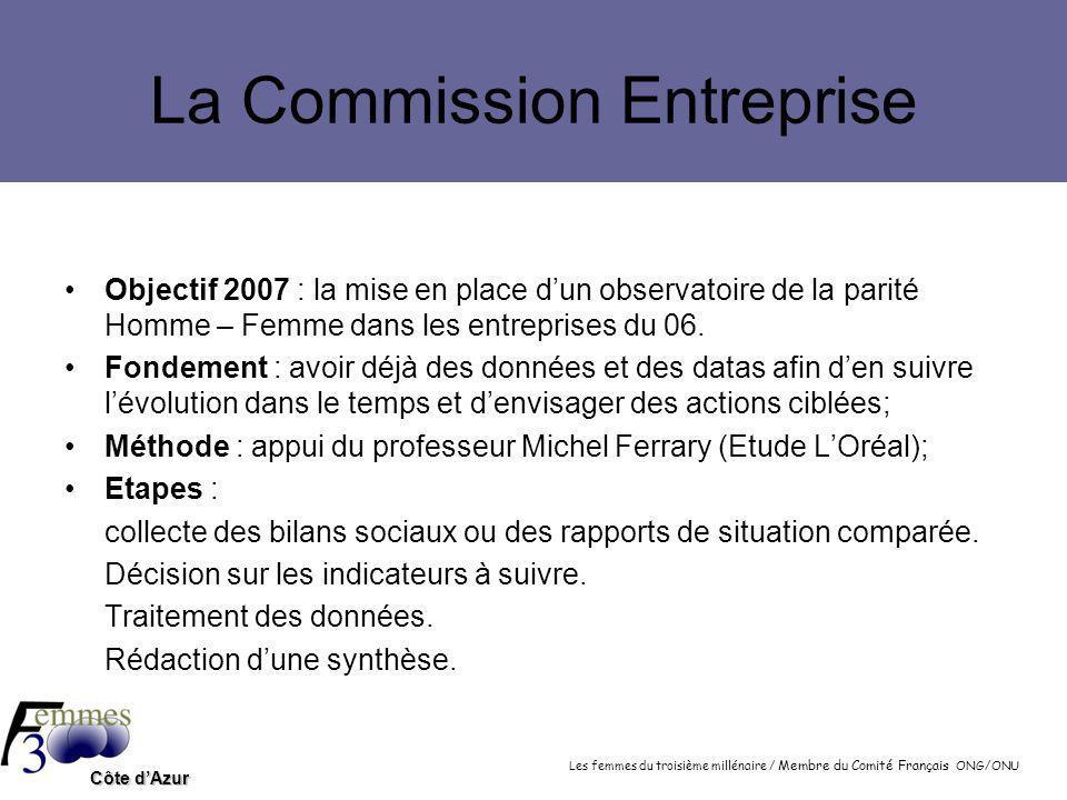 Les femmes du troisième millénaire / Membre du Comité Français ONG/ONU Côte d'Azur La Commission Entreprise Objectif 2007 : la mise en place d'un observatoire de la parité Homme – Femme dans les entreprises du 06.