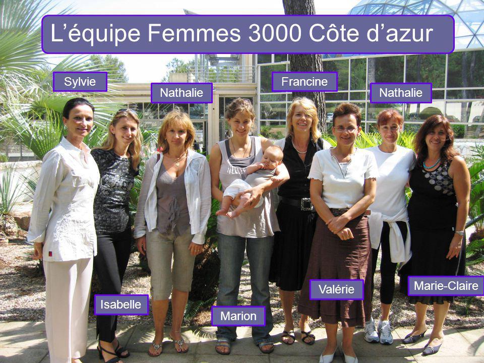 Les femmes du troisième millénaire / Membre du Comité Français ONG/ONU Côte d'Azur Les activités de Femmes 3000 Côte d'Azur Un réseau local, France, international Des rencontres débats mensuelles 4 commissions