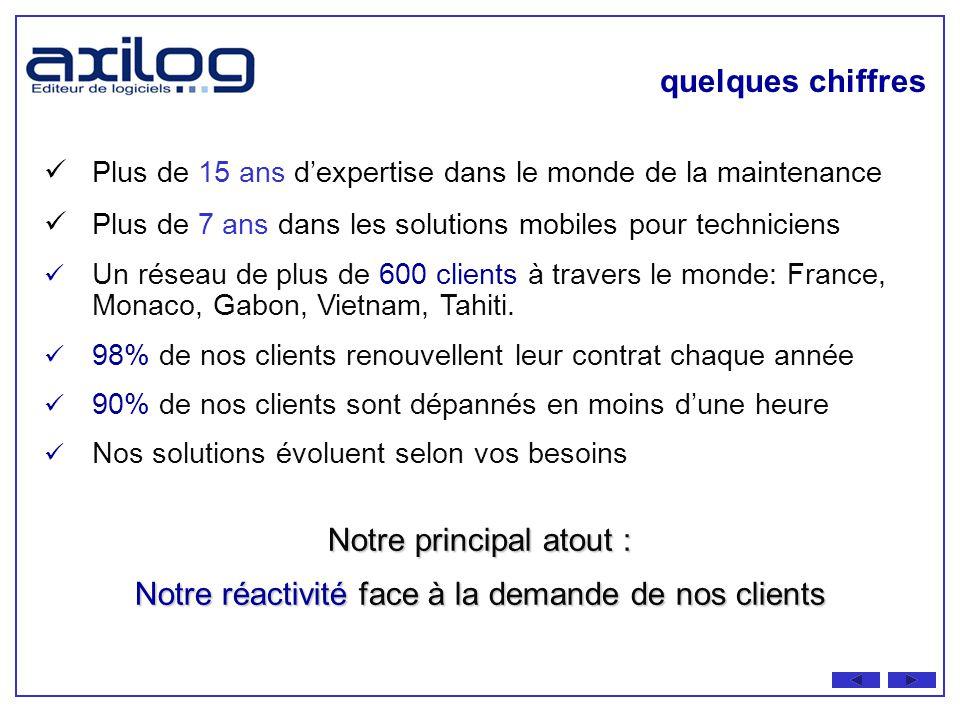 AXILOG, est une société de services créée en 1995 ayant depuis le départ une croissance continue. Activité principale : l'édition et l'intégration de