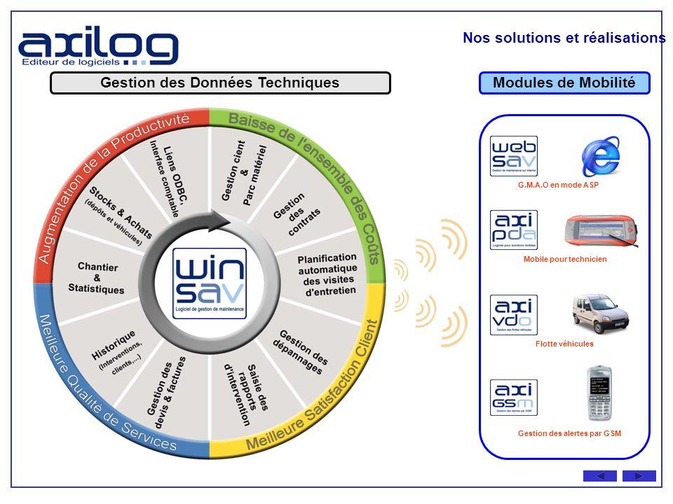 Nos solutions et réalisations La G.M.A.O La G.M.A.O en mode ASP La gestion commerciale La mobilité La gestion de flotte véhicules L'assurance