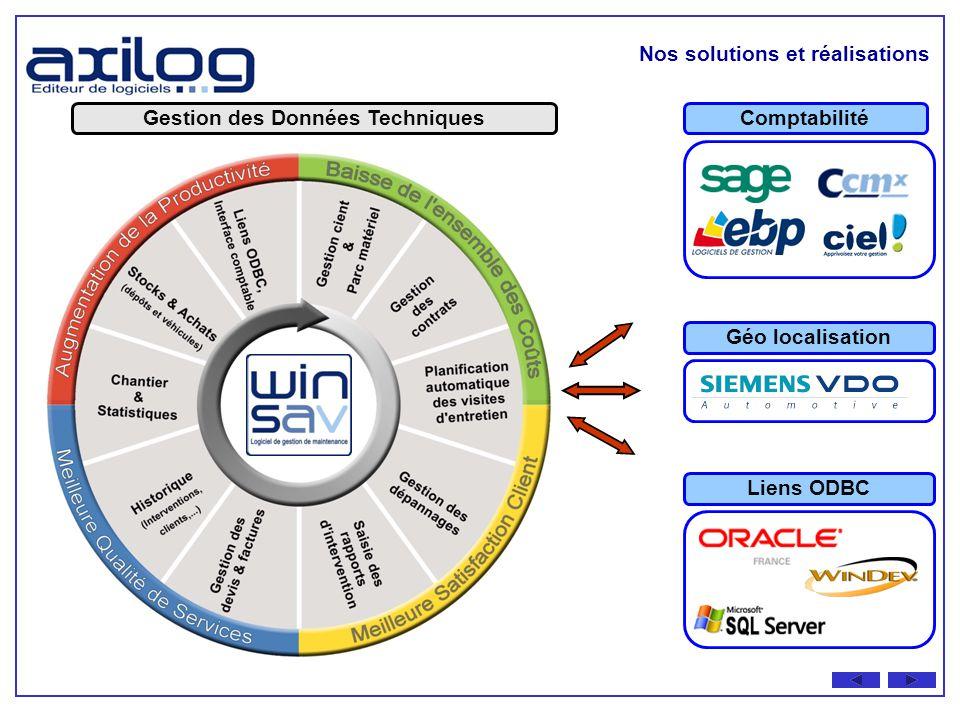 G.M.A.O en mode ASP Mobile pour technicien Gestion des alertes par GSM Flotte véhicules Modules de Mobilité Nos solutions et réalisations Gestion des