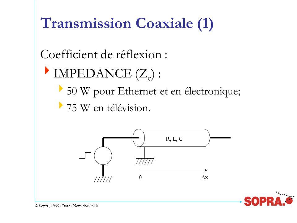 © Sopra, 1999 / Date / Nom doc / p10 Transmission Coaxiale (1) Coefficient de réflexion :  IMPEDANCE (Z c ) :  50 W pour Ethernet et en électronique;  75 W en télévision.