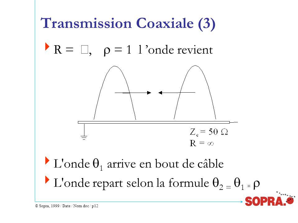 © Sopra, 1999 / Date / Nom doc / p12  R = ,  = 1 l 'onde revient  L onde  1 arrive en bout de câble  L onde repart selon la formule  2 =  1 *  Transmission Coaxiale (3)