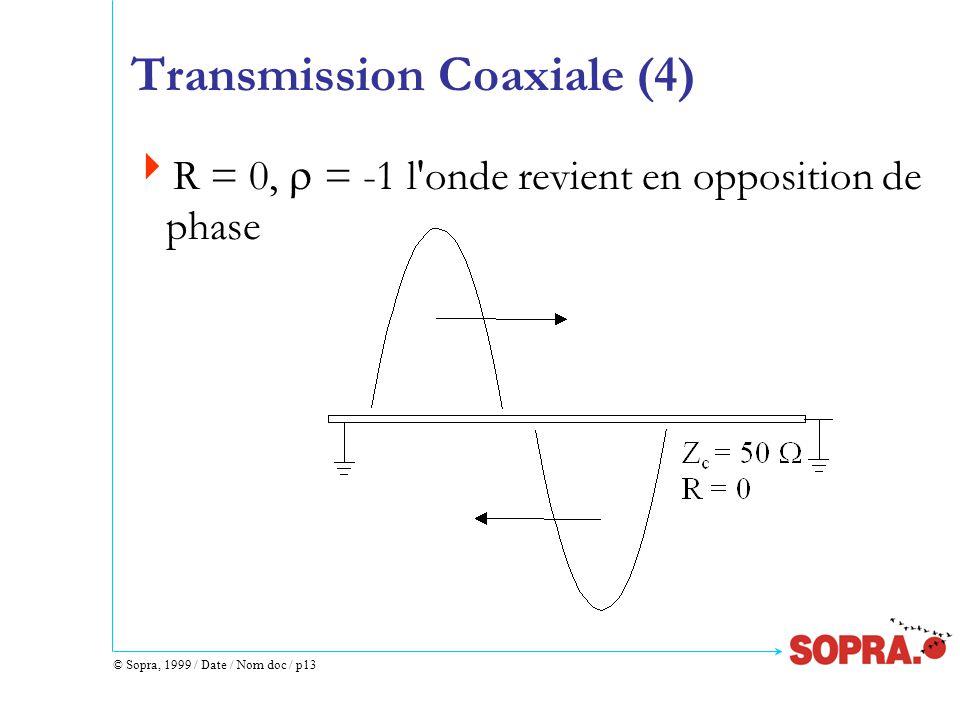 © Sopra, 1999 / Date / Nom doc / p13 Transmission Coaxiale (4)  R = 0,  = -1 l onde revient en opposition de phase