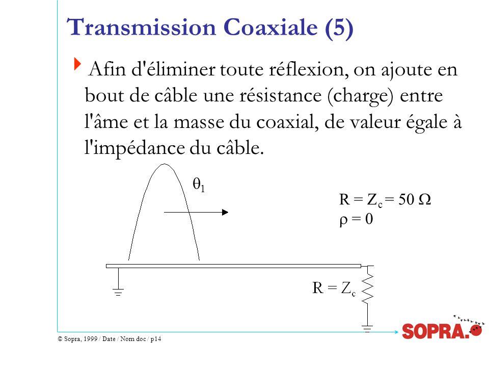 © Sopra, 1999 / Date / Nom doc / p14 Transmission Coaxiale (5)  Afin d éliminer toute réflexion, on ajoute en bout de câble une résistance (charge) entre l âme et la masse du coaxial, de valeur égale à l impédance du câble.