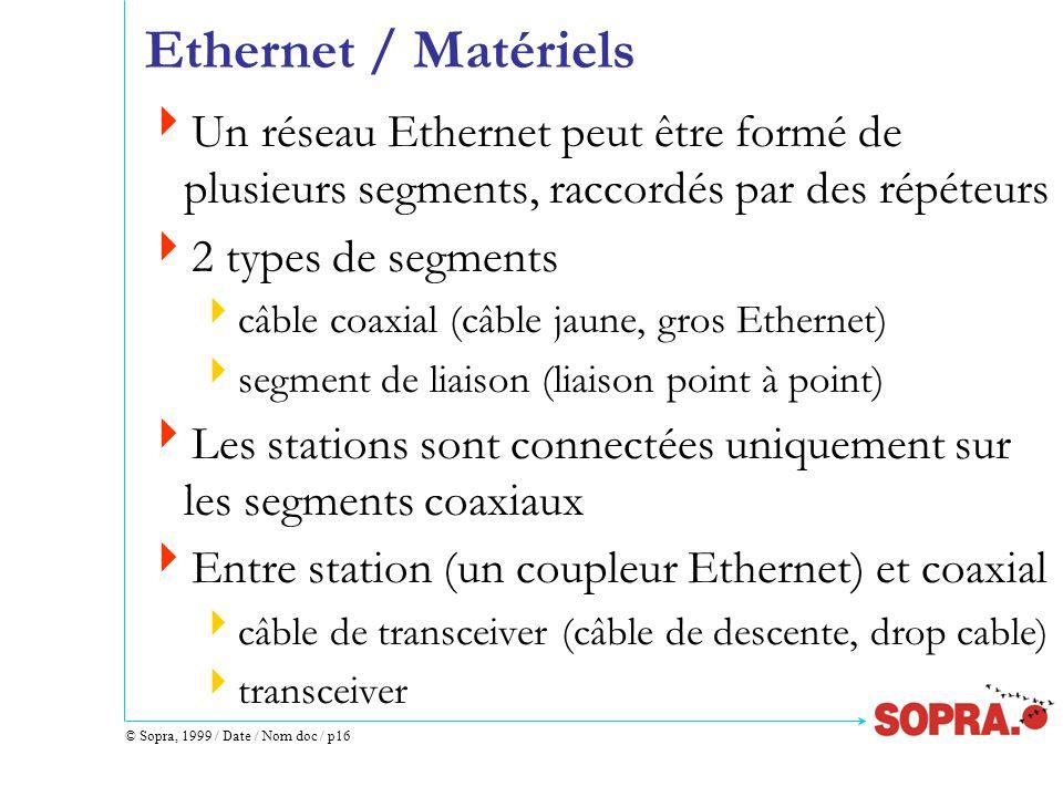 © Sopra, 1999 / Date / Nom doc / p16 Ethernet / Matériels  Un réseau Ethernet peut être formé de plusieurs segments, raccordés par des répéteurs  2 types de segments  câble coaxial (câble jaune, gros Ethernet)  segment de liaison (liaison point à point)  Les stations sont connectées uniquement sur les segments coaxiaux  Entre station (un coupleur Ethernet) et coaxial  câble de transceiver (câble de descente, drop cable)  transceiver