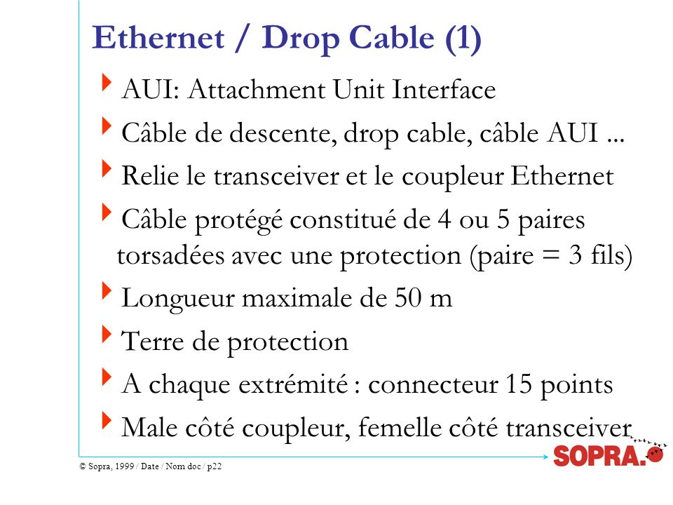 © Sopra, 1999 / Date / Nom doc / p22 Ethernet / Drop Cable (1)  AUI: Attachment Unit Interface  Câble de descente, drop cable, câble AUI...