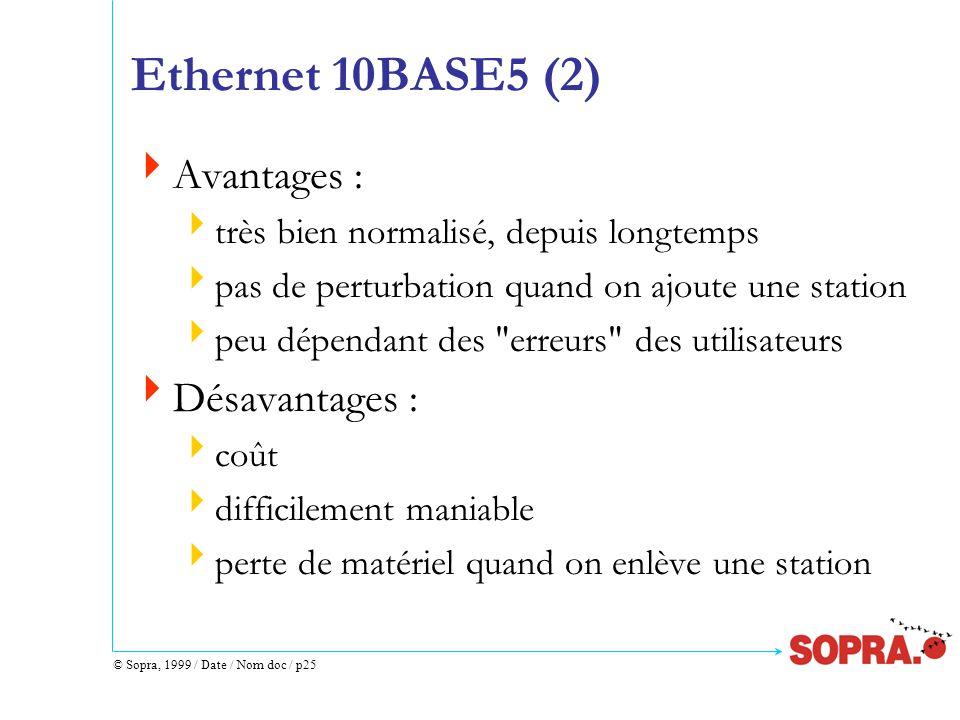 © Sopra, 1999 / Date / Nom doc / p25 Ethernet 10BASE5 (2)  Avantages :  très bien normalisé, depuis longtemps  pas de perturbation quand on ajoute une station  peu dépendant des erreurs des utilisateurs  Désavantages :  coût  difficilement maniable  perte de matériel quand on enlève une station
