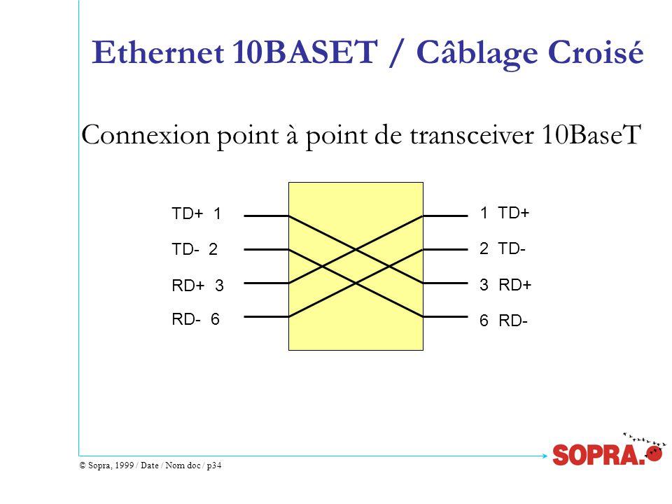 © Sopra, 1999 / Date / Nom doc / p34 Ethernet 10BASET / Câblage Croisé 1 TD+ 2 TD- 3 RD+ 6 RD- TD+ 1 TD- 2 RD+ 3 RD- 6 Connexion point à point de transceiver 10BaseT
