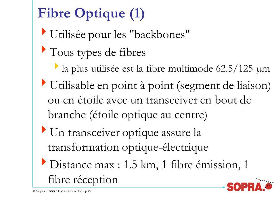 © Sopra, 1999 / Date / Nom doc / p35 Fibre Optique (1)  Utilisée pour les backbones  Tous types de fibres  la plus utilisée est la fibre multimode 62.5/125 µm  Utilisable en point à point (segment de liaison) ou en étoile avec un transceiver en bout de branche (étoile optique au centre)  Un transceiver optique assure la transformation optique-électrique  Distance max : 1.5 km, 1 fibre émission, 1 fibre réception